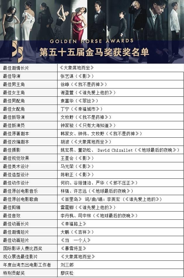 """莫让""""台独""""冲淡了本该属于电影的盛会——第55届金马奖有感"""
